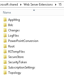 directory-before